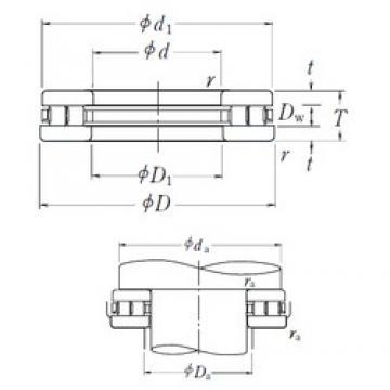 NSK 160TMP11 thrust roller bearings