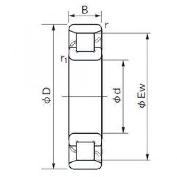 90 mm x 225 mm x 54 mm  NACHI N 418 cylindrical roller bearings