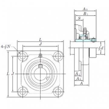 KOYO NANF205-14 bearing units
