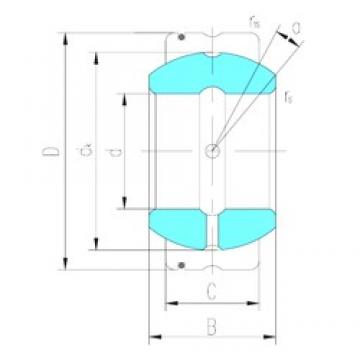 80 mm x 130 mm x 70 mm  LS GE80XS/K plain bearings