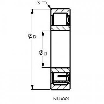AST NU219 EM cylindrical roller bearings