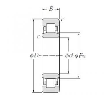 25 mm x 52 mm x 18 mm  NTN NU2205E cylindrical roller bearings