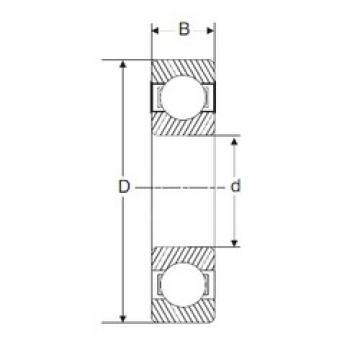 15 mm x 42 mm x 17 mm  SIGMA 62302-2RS deep groove ball bearings