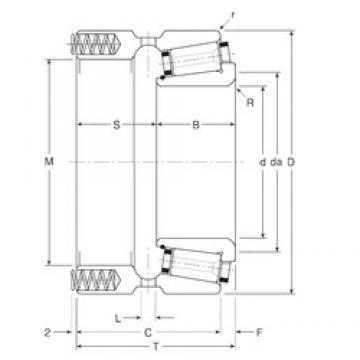 133,35 mm x 196,85 mm x 42 mm  Gamet 164133X/164196XP tapered roller bearings