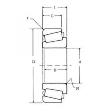 28,575 mm x 73,025 mm x 22,225 mm  FBJ 02872/02820 tapered roller bearings