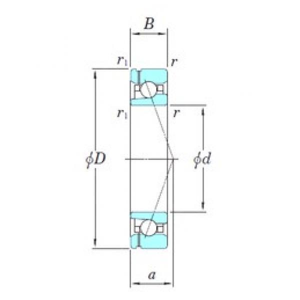 40 mm x 62 mm x 12 mm  KOYO 3NCHAF908CA angular contact ball bearings #3 image
