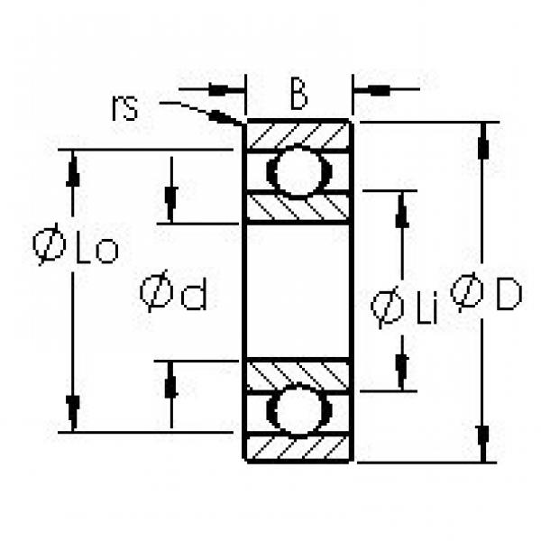 AST 6213 deep groove ball bearings #3 image
