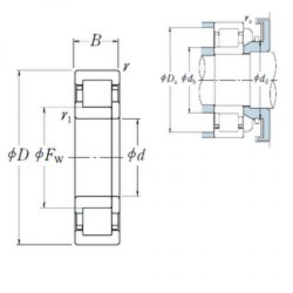 120 mm x 310 mm x 72 mm  NSK NUP 424 cylindrical roller bearings #3 image