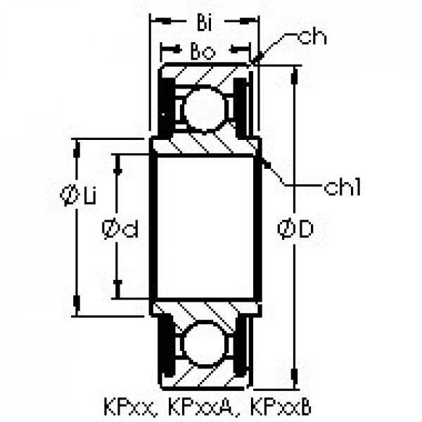 AST KP29B deep groove ball bearings #3 image