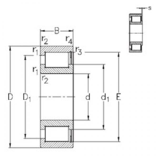 75 mm x 105 mm x 19 mm  NKE NCF2915-V cylindrical roller bearings #3 image
