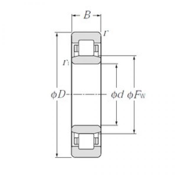 40 mm x 68 mm x 15 mm  NTN NU1008 cylindrical roller bearings #3 image